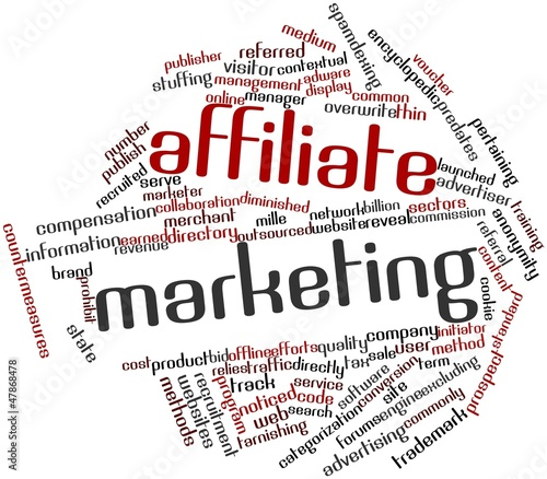 Word cloud for Affiliate marketing