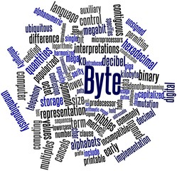 Word cloud for Byte