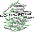 Word cloud for Co-receptor