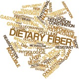 Word cloud for Dietary fiber