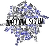 Word cloud for Directorial system poster