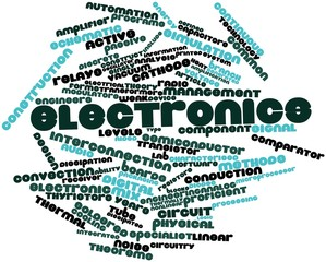 Word cloud for Electronics