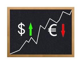 Dolar, Euro.