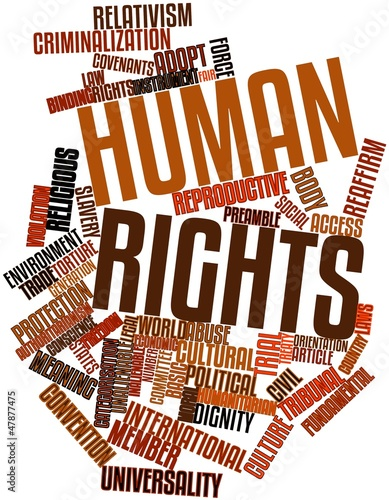 Word cloud for Human rights