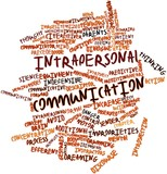Word cloud for Intrapersonal communication