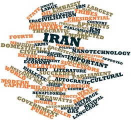 Word cloud for Iran