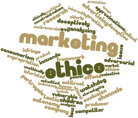 Word cloud for Marketing ethics