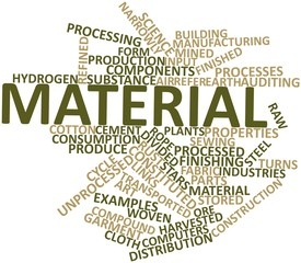 Word cloud for Material