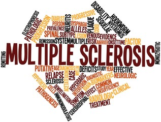 Word cloud for Multiple sclerosis