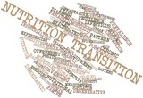 Word cloud for Nutrition transition