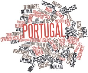 Word cloud for Portugal