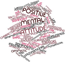 Word cloud for Positive mental attitude