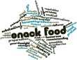 Word cloud for Snack food