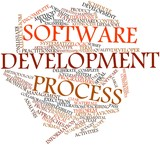 Word cloud for Software development process
