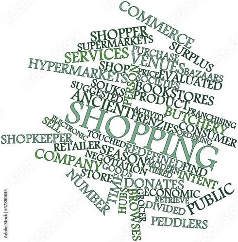 Word cloud for Shopping