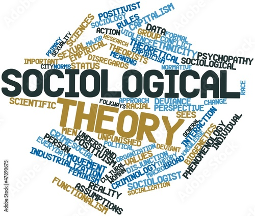 Word cloud for Sociological theory