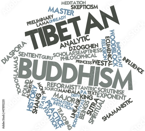 Word cloud for Tibetan Buddhism
