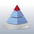 Pyramide blau-rot
