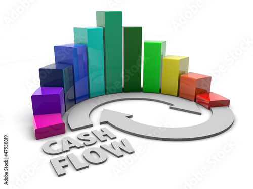 Graph - Cash Flow