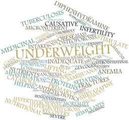 Word cloud for Underweight