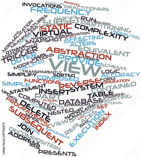 Word cloud for View