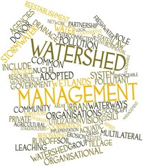 Word cloud for Watershed management