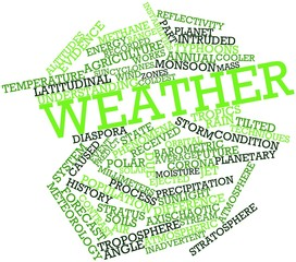 Word cloud for Weather