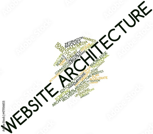 Word cloud for Website architecture