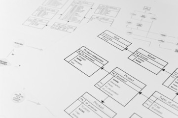 website design algorithm