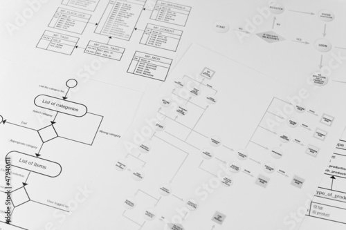 website design algorithm