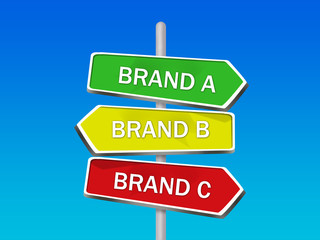 choose favorite brand street signs uncertainty confusion
