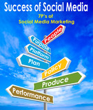 success of social media