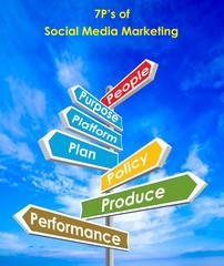 success of social media