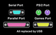 compare ports, all replaced by USB, vector