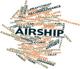 Word cloud for Airship