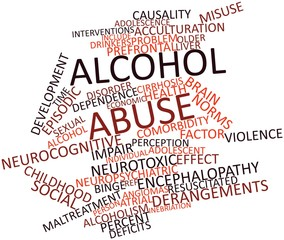 Word cloud for Alcohol abuse