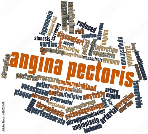 Word cloud for Angina pectoris