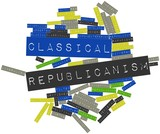 Word cloud for Classical republicanism