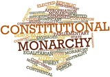 Word cloud for Constitutional monarchy poster