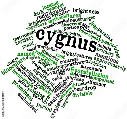 Word cloud for Cygnus