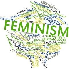 Word cloud for Feminism