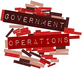 Word cloud for Government operations