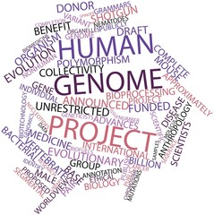 Word cloud for Human Genome Project