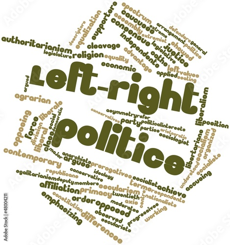 Word cloud for Left-right politics