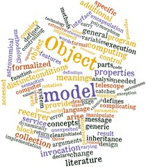 Word cloud for Object model