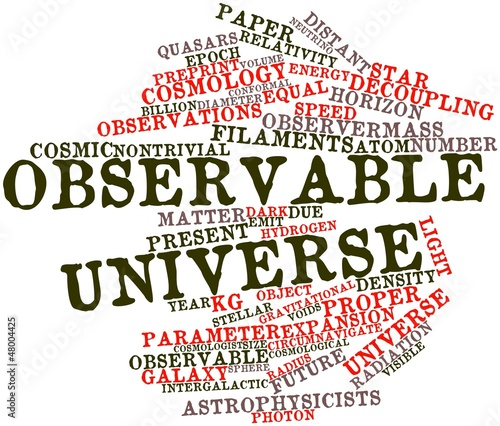 Word cloud for Observable universe