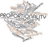 Word cloud for Proportionality
