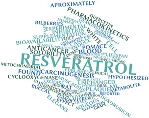 Word cloud for Resveratrol