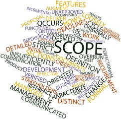 Word cloud for Scope