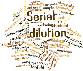 Word cloud for Serial dilution